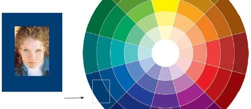 Làm sao để chọn đúng màu sắc?