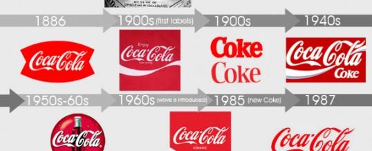 Thay đổi thiết kế logo tái tạo sức sống mới