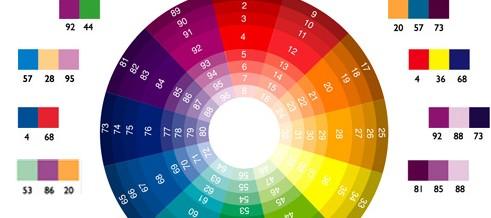 Quy luật màu sắc